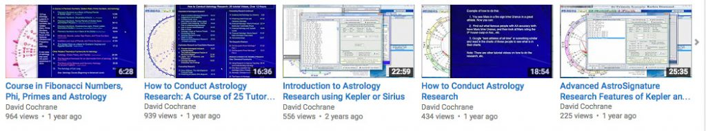 research-astrology-science